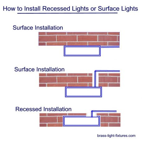 How-to-Install-Recessed-Lights-Surface-Lights1